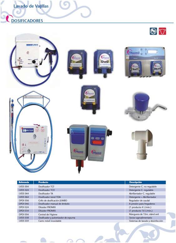 Dosificadores. Servicio técnico, instalación y mantenimiento